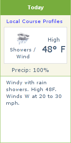 Lincoln City Forecast for June 10, 2008