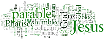 Trinity XI 2014 Wordle