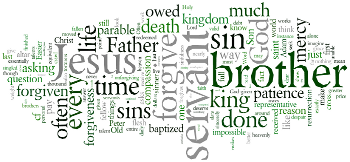 Trinity XXII 2014 Wordle