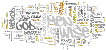 Name Year Wordle