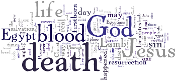 Mid-week Lent II 2015 Wordle