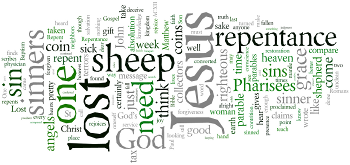The Third Sunday after Trinity 2015 Wordle