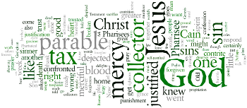 The Eleventh Sunday after Trinity 2015 Wordle